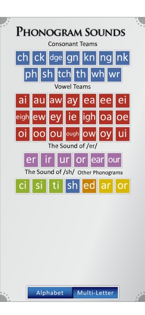 Phonogram Sounds on the App Store
