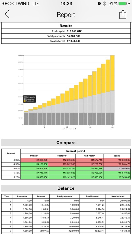 Finance Calculator Pro: Lite screenshot-4