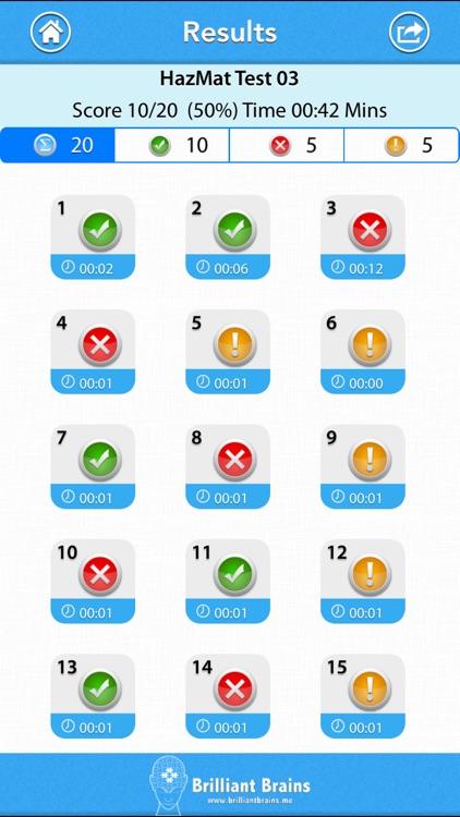HazMat Test 2020 Edition Lite