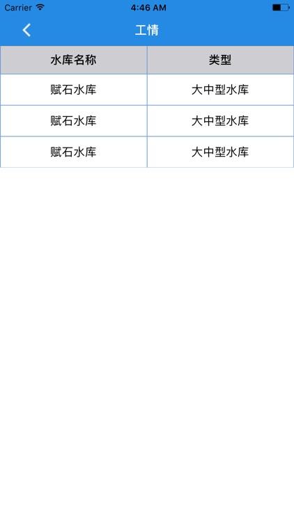赋石水利 screenshot-2