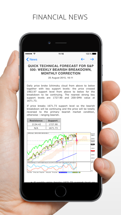 Screenshot for MetaTrader 4 Forex Trading in United States App Store