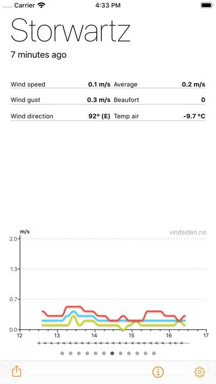 Weather Station Guide screenshot-5