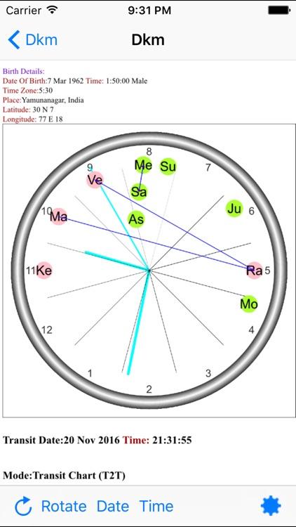 Vedic Clock