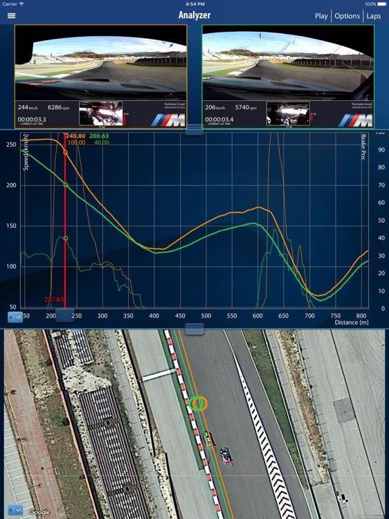 BMW M Analyzer