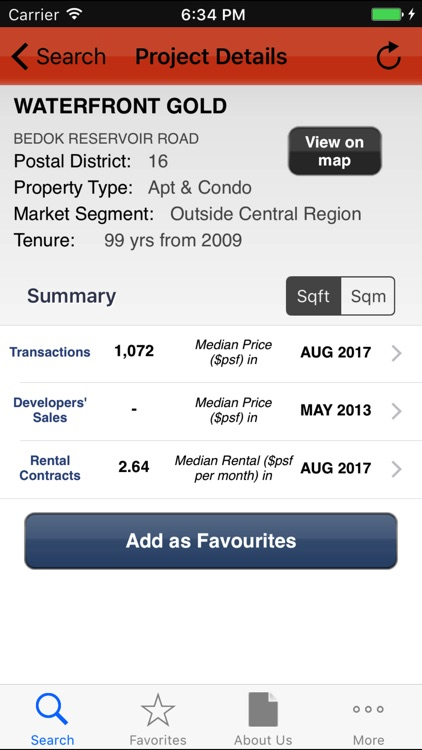 Property Market Information