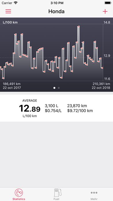 Road Trip MPG Lite screenshot one