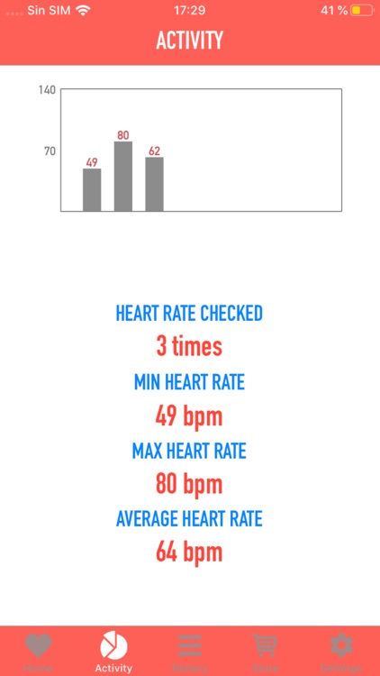 Pulse Hit - Heart Rate Monitor