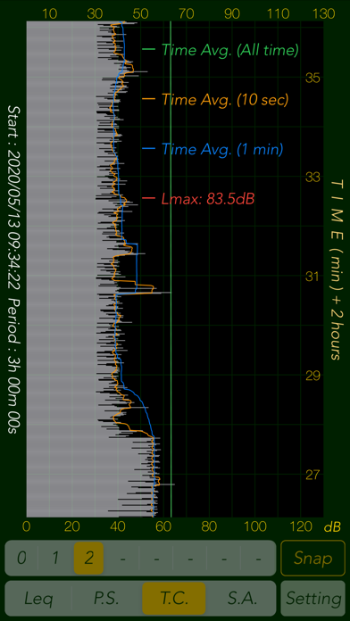 Sound Level Analyzer PROのおすすめ画像7