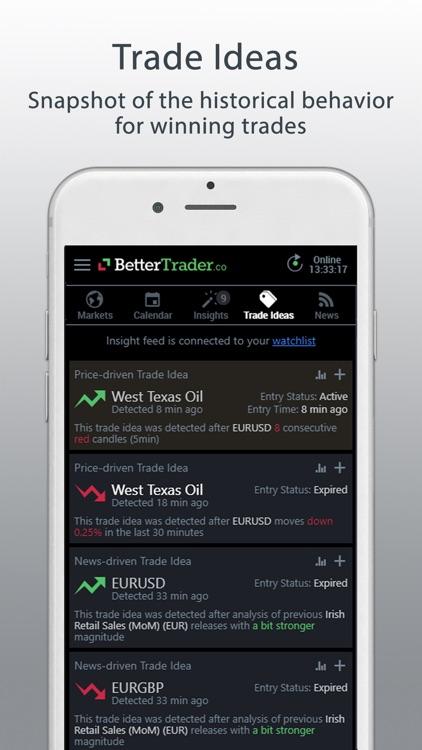 BetterTrader - Forex & Futures screenshot-3