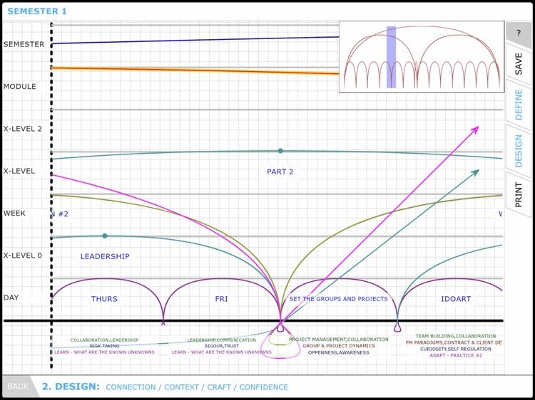 KAOSPILOT LEARNING ARCH DESIGN screenshot-7