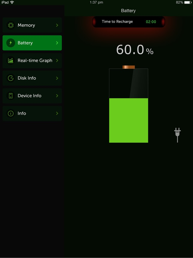 System Activity Monitors Screenshot