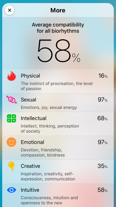 Sense. Screenshot
