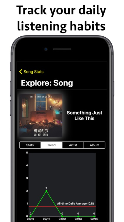 Song Stats for Apple Music screenshot-5