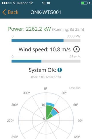 BazeField Wind Farm Monitor - náhled