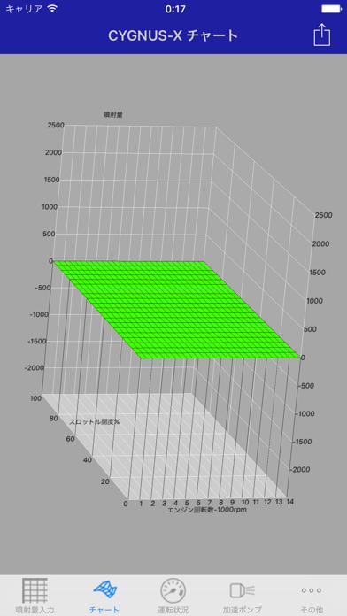 MapMakeのおすすめ画像2