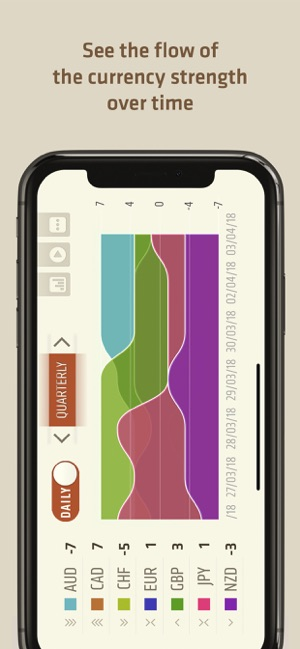 FX Meter on the App Store