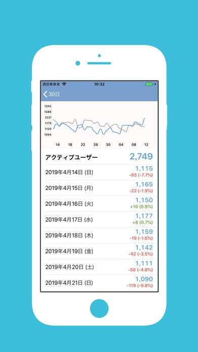 AnalyticsPMのスクリーンショット3