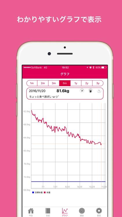 シンプルな「体重管理日記 」