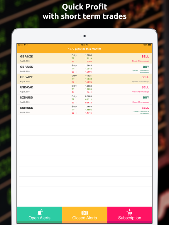 Forex Alerts: Realtime Currency Trading Signals screenshot