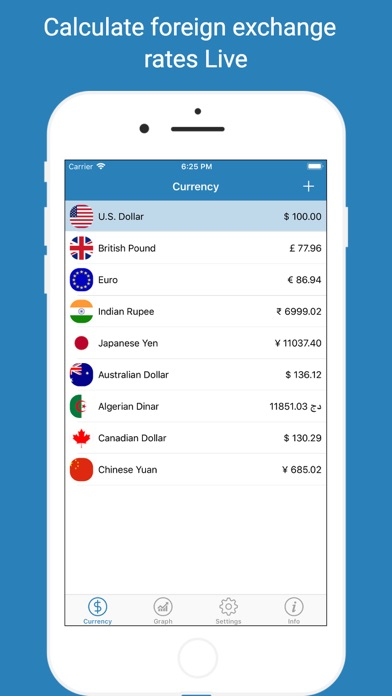 Smart Currency Master PRO Screenshots