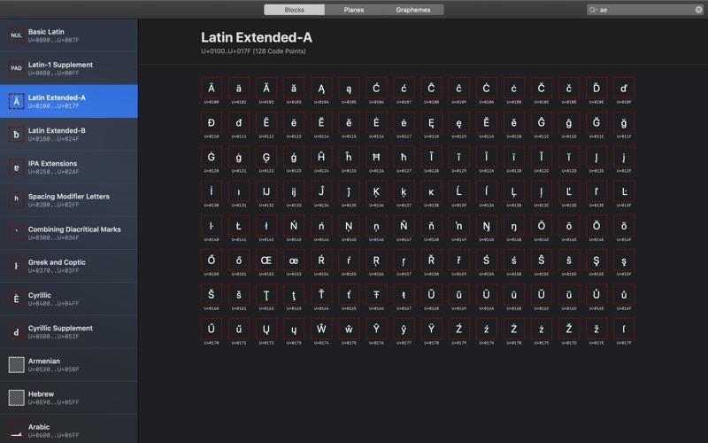 Cicero: A Unicode® Tool for Mac