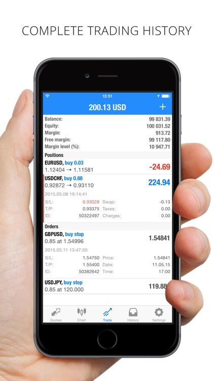 MetaTrader 4 Forex Trading screenshot-4