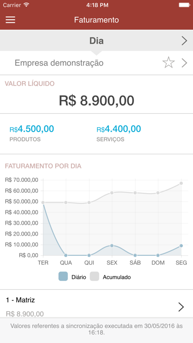 Gestão Empresarial PME | GO UP screenshot one