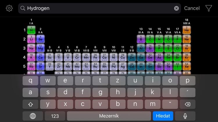 Periodic Table+
