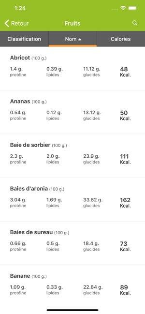 Tableau Des Calories Dans L App Store