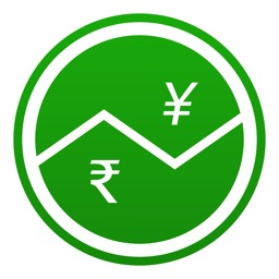 Indian Rupees To Chinese Yuan