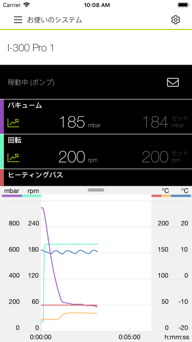 BUCHI Monitorのスクリーンショット2