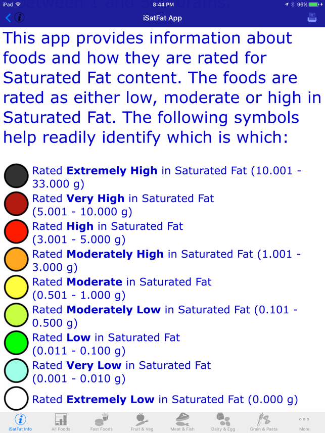 iOS iSatFat App Update: Now with Extremely Powerful Search Facility Image