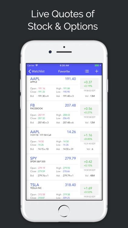 Super Stocks with Options screenshot-0