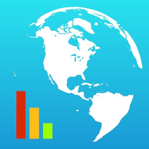 World Factbook 2020 Statistics