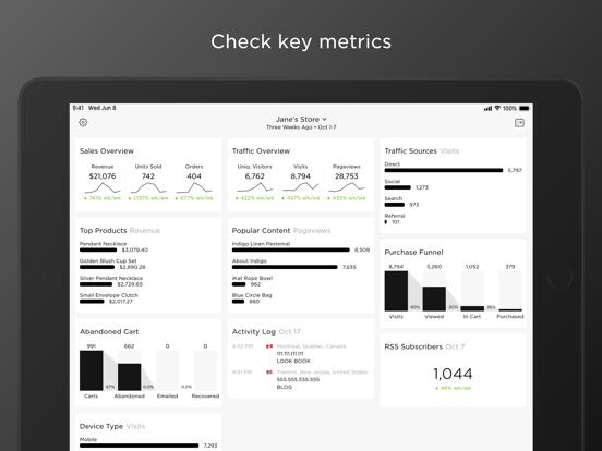 Squarespace Metrics screenshot