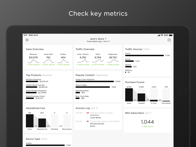 ?Squarespace Analytics Screenshot