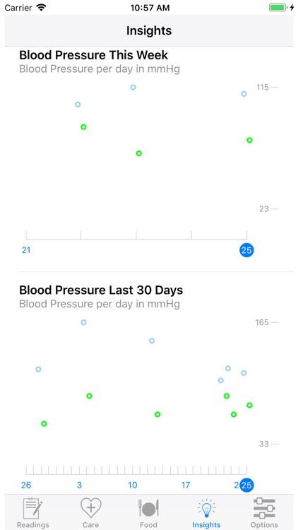 HealthGear - Blood Pressure screenshot-4