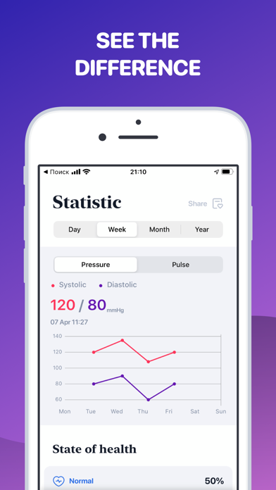 Tonome: Blood Pressure Monitor Screenshot