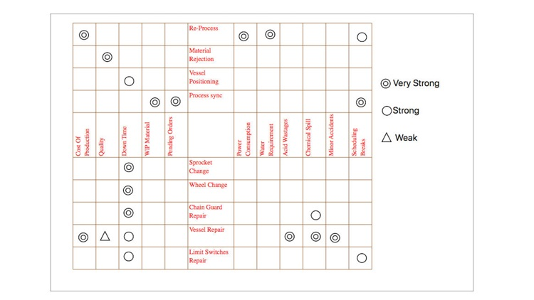 Seven Management Tools screenshot-7