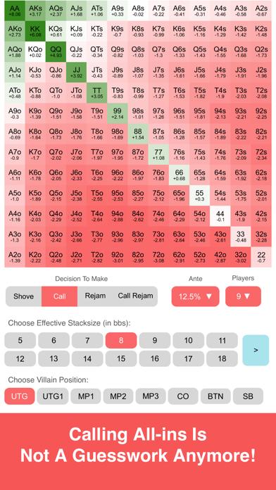 Preflop+ Poker GTO Nash Chartsのおすすめ画像1