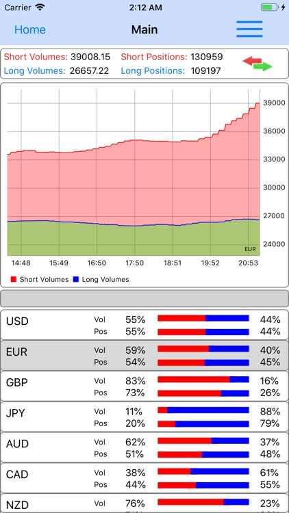 Forex Sentiment Market screenshot-4