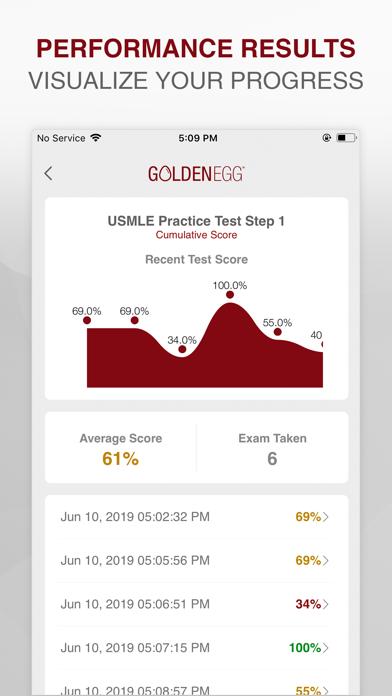 点击获取USMLE Practice Test Step 1