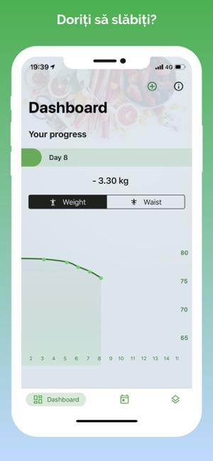 pierde în greutate 30 zile de recenzie app