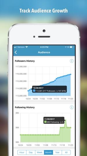 4 Takipci 5000 Followers   Famoid Instagram