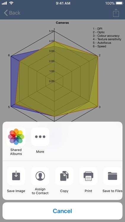 SpiderChart 3.0 screenshot-4