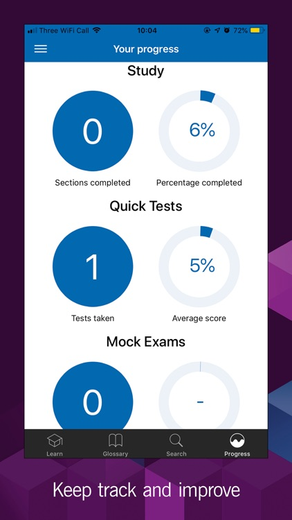 Official ITIL 4 Foundation App screenshot-3