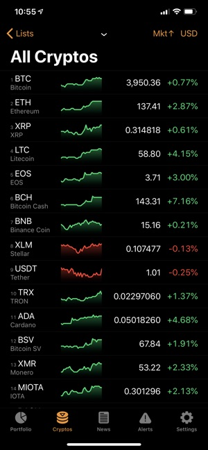 Crypto Pro: Bitcoin Tracker Screenshot