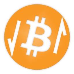 BitcoinV Wallet (BTCV)