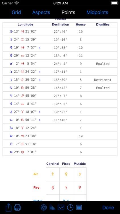 iPhemeris Astrology Charts screenshot-5