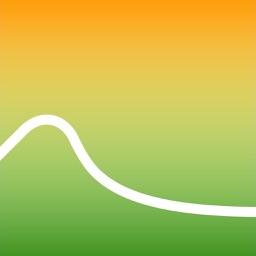 Spitcast Surf Forecast